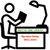 NEET PG/DNB One Liners & Notes
