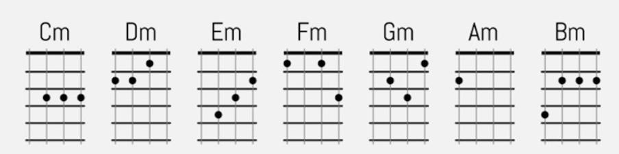 Minor Chords
