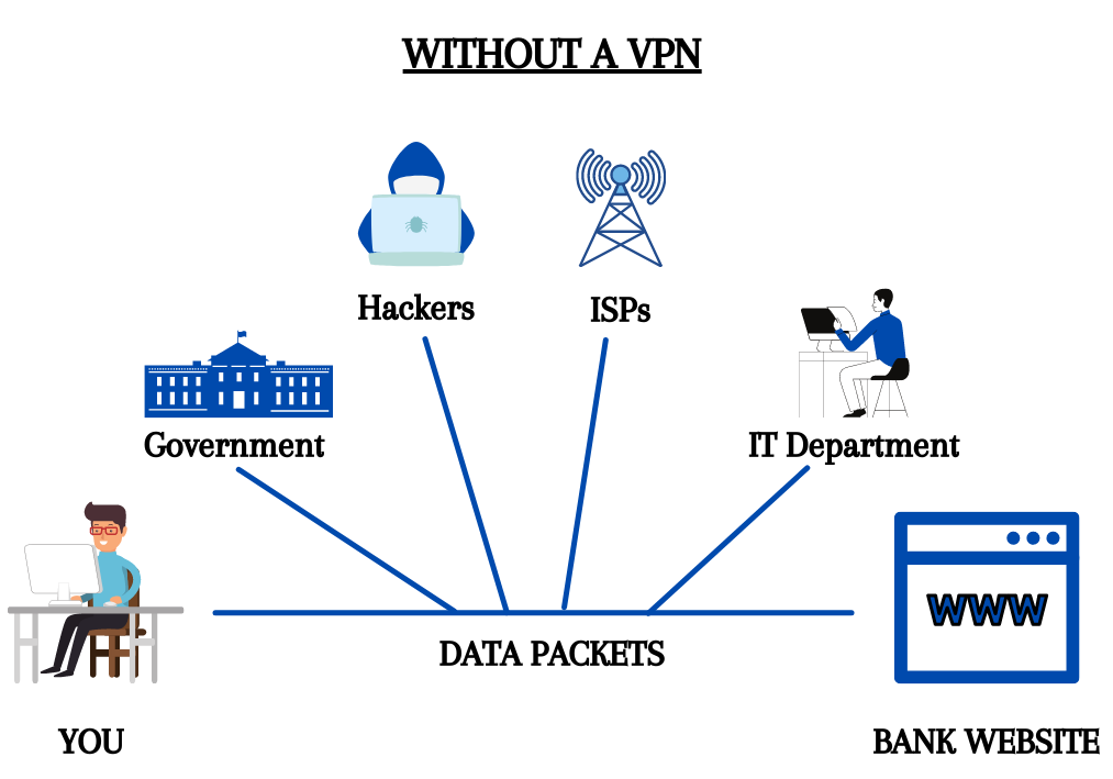 data without vpn