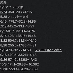 マーチ K13改のカスタム事例画像 Kento a.k.a Giselleさんの2020年10月10日22:16の投稿