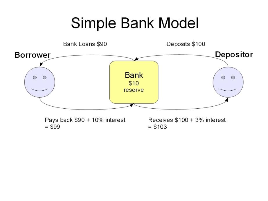 Instant cash loan melbourne photo 5