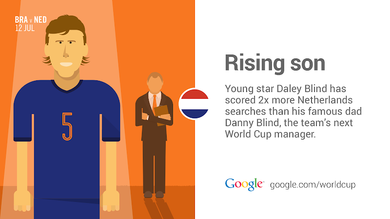 Photo: Now they see him. #BRAvsNed #GoogleTrends http://goo.gl/Fxad0A