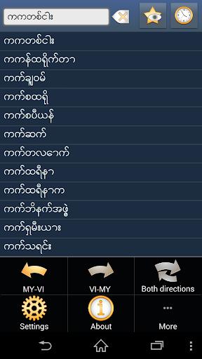 Myanmar Vietnamese dictionary