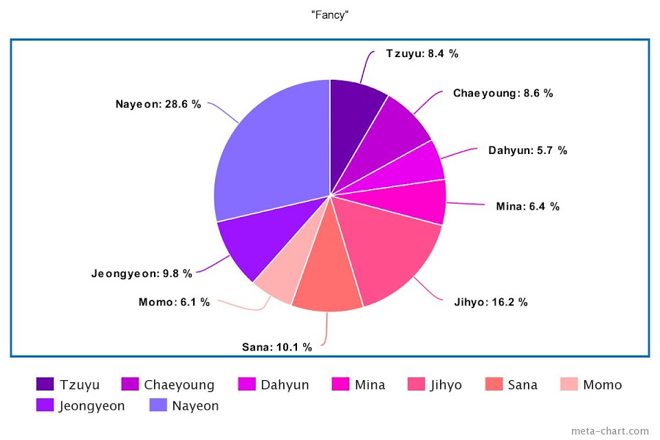 meta-chart (12)