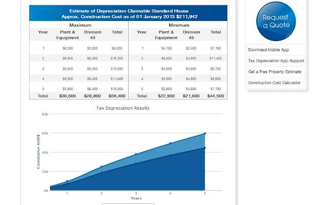 depreciation calculator for rental property