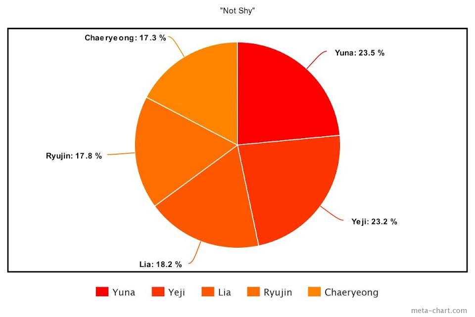 meta-chart - 2021-02-02T211152.129