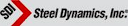 Steel Dynamics, Inc.