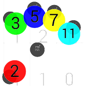 Touch Integers ℤ (+ - × ÷)