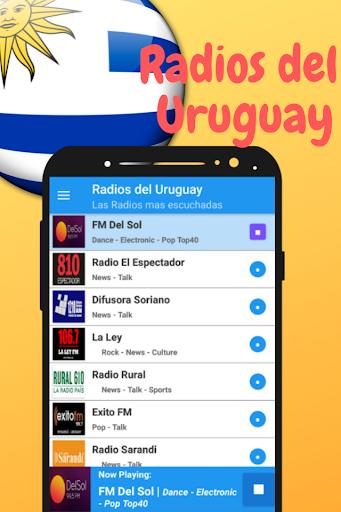 📻 Radios del Uruguay FM AM Free 📻 Hack, Cheats & Hints