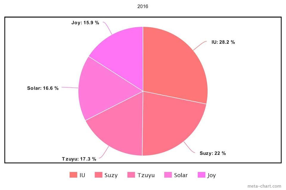 meta-chart - 2021-03-08T144015.643
