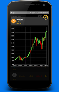 CoinView Bitcoin - náhled