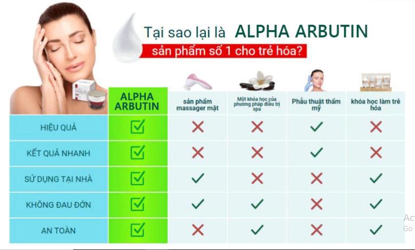 kem trắng da Alpha Arbutin