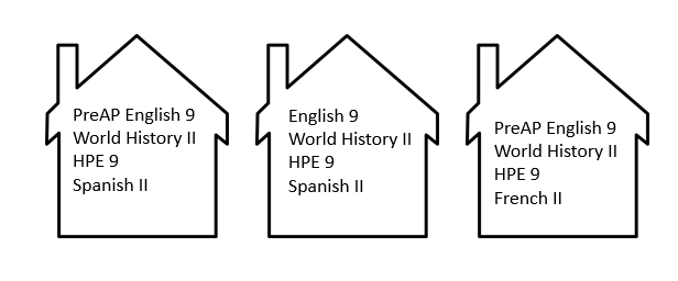 3 house-shaped text boxes