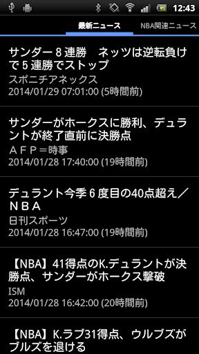 バスケニュース: バスケットボールのニュース