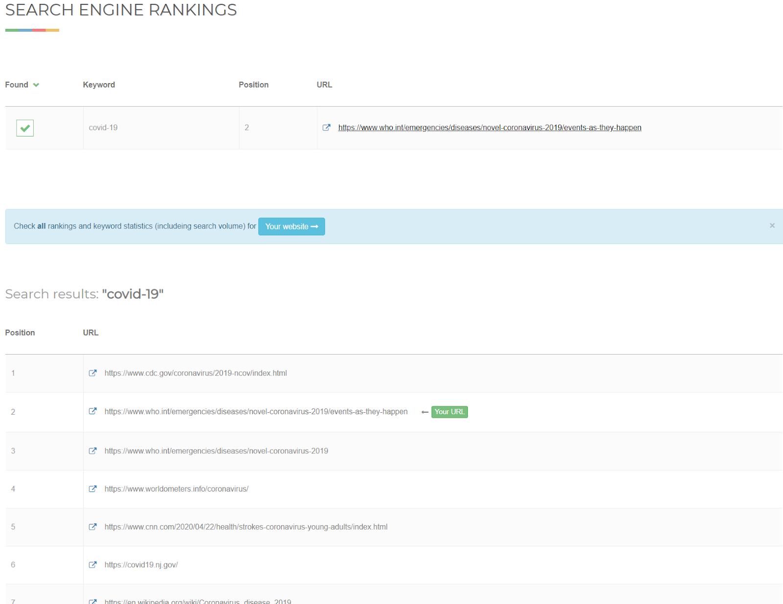 11 Best Website SEO Checker Tools 3