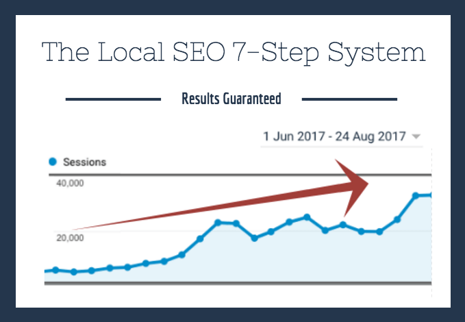 Local SEO that works - Results guaranteed