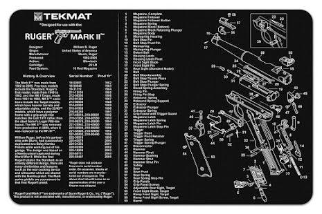 TekMat Ruger Mark II