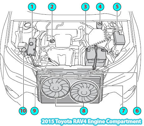 hyundai sonata engine parts diagram hyundai automotive wiring hyundai sonata engine parts diagram kjad khj 0lxxkz1gpvrlfplff9omcragya s3 h6nq w463 h403 no