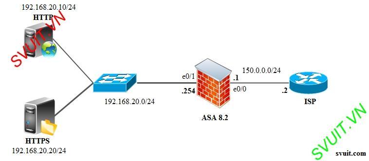 configure static nat on cisco asa 8.2 (1)