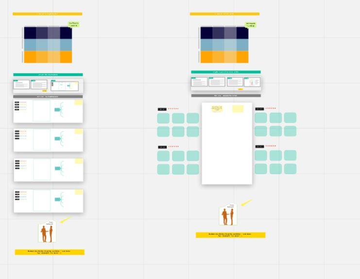 Miro aha retreats coaching onlinekurs design thinking