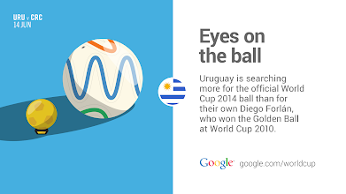 Photo: The camera follows it on the field, as the interest of #URU does on search. #GoogleTrends google.com/worldcup