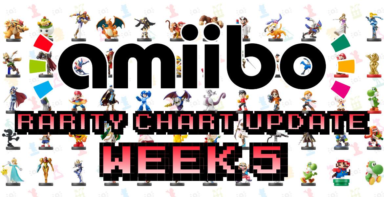 Amiibo Rarity Chart Update Week 5 2016