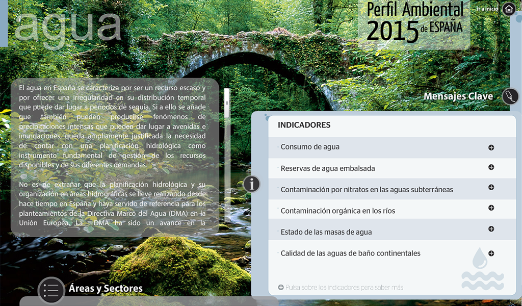 Perfil Ambiental de España HD- screenshot