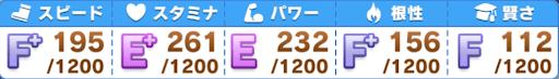 阪神JF_参考ステータス