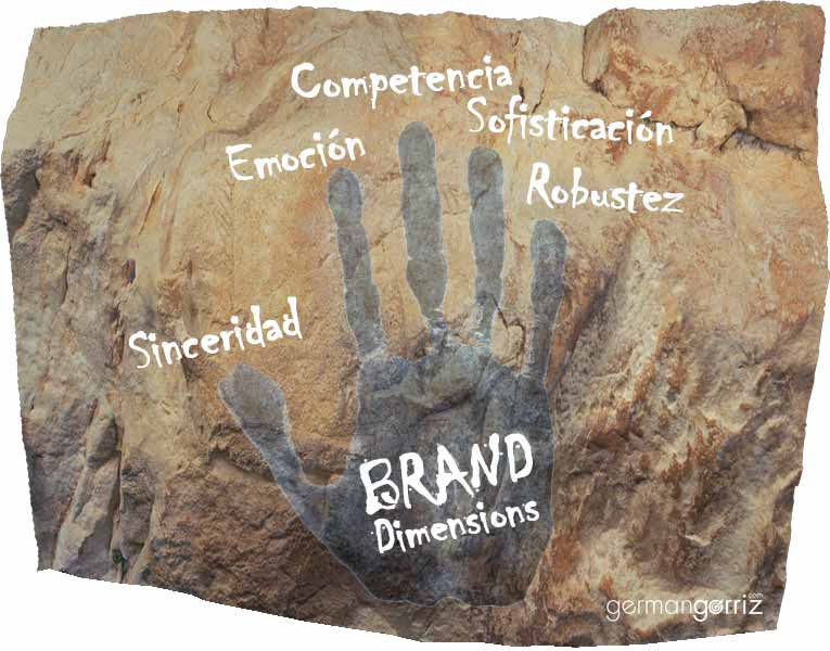 Brand-dimensions-germangorriz
