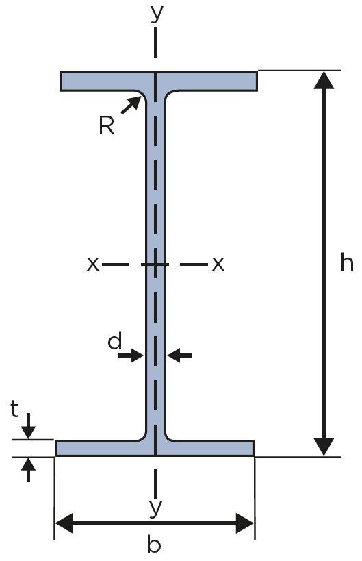 IPE balk - stålbalk