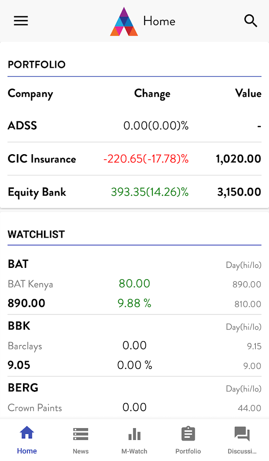 Abacus Finance- screenshot