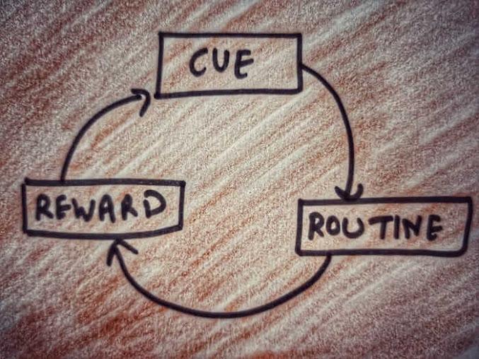 What ar habits - cue, routine, reward