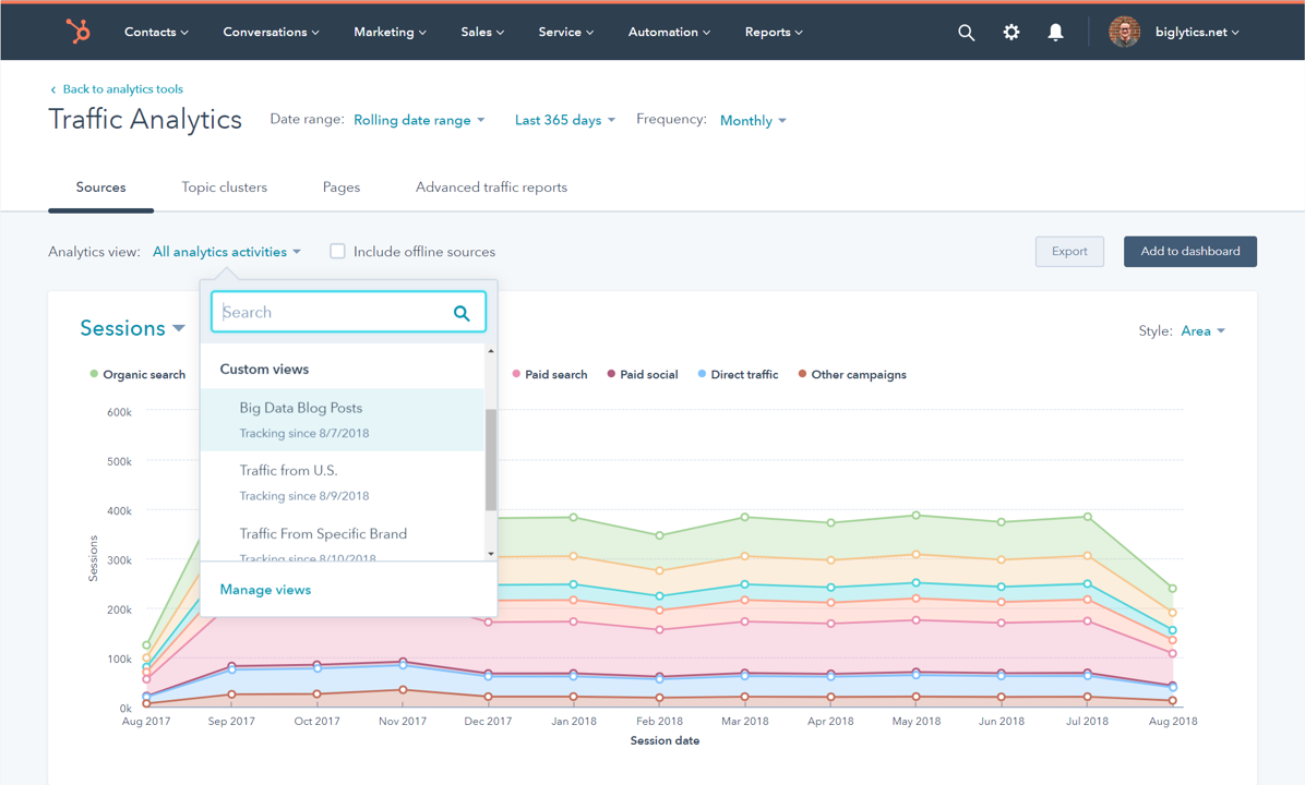 HubSpot CMS offers analytics for every website page that exists.