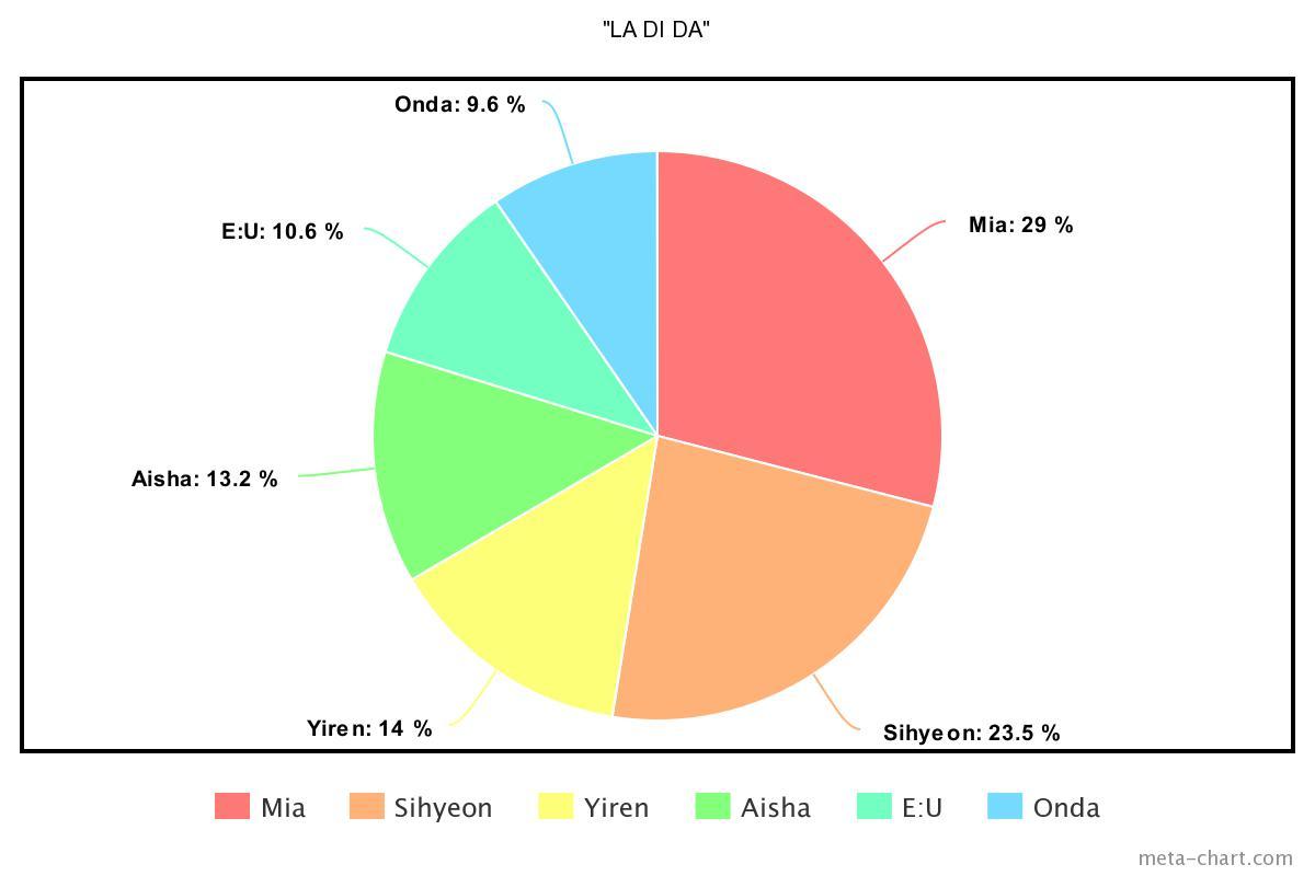 meta-chart - 2021-01-27T211531.761