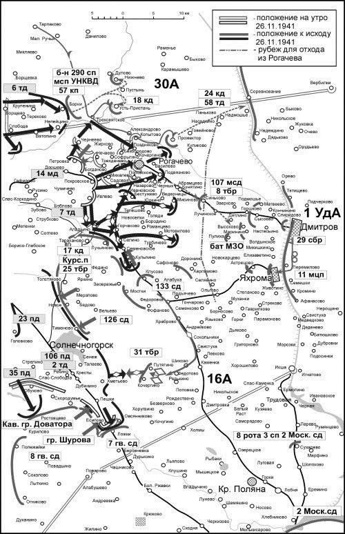 Положение на правом фланге Западного фронта 26 ноября 1941г.