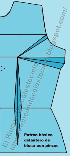Patrón básico delantero de blusa