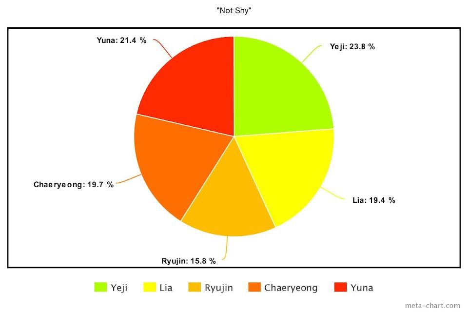 meta-chart - 2021-03-10T003944.609