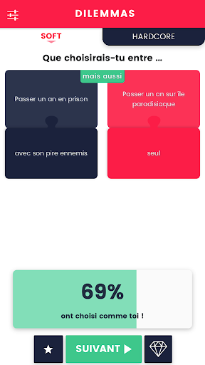 Dilemmas - Choix Croisés