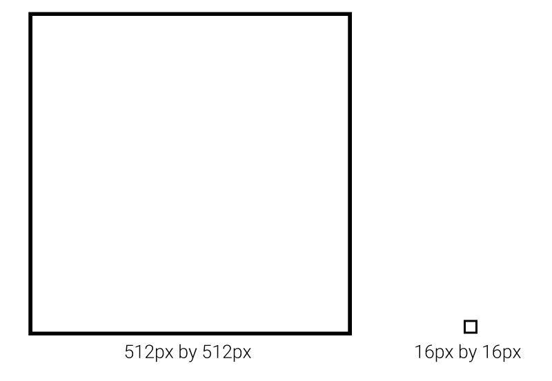 512px vs 16px in Canva