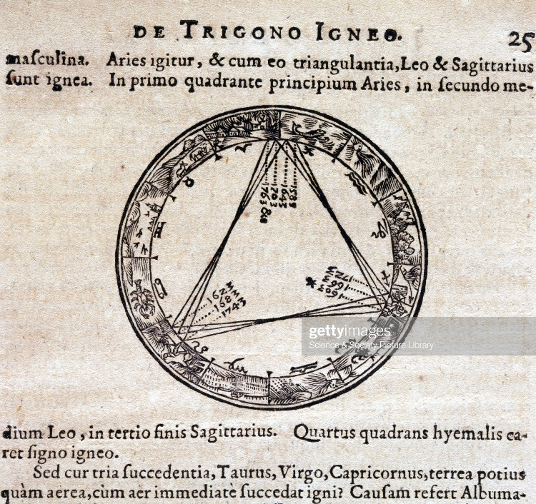 Великие Соединения. Тригон Кеплера