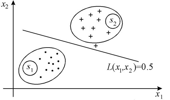 Переменных в сложных алгоритмах расчета цены может быть более 30 штук