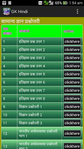 general knowledge hindi GK