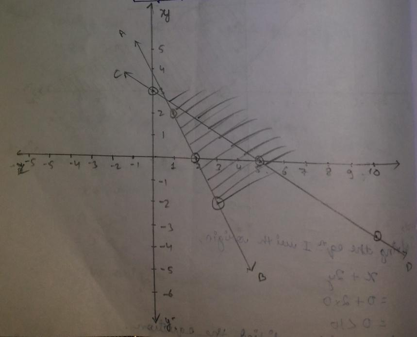 D:\Logo\Statistics Graph\Untitled-4 copy.jpg