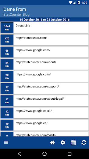 Screenshot 1 for StatCounter's Android app'