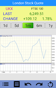 Google Stock Quote Cool Stocks  London Stock Quotes  Android Apps On Google Play