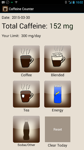 Caffeine Counter