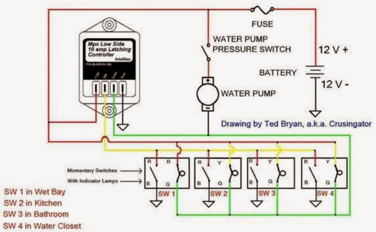 [DIAGRAM_34OR]  DIAGRAM] Electric Water Pump Relay Wiring Diagram FULL Version HD Quality Wiring  Diagram - BENDIAGRAMS.CONDITIONSENSEIGNANTES.FR | Toms Water Pump Wiring Diagram |  | bendiagrams.conditionsenseignantes.fr