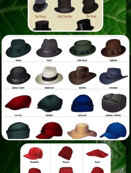 different style hats android apps on google play