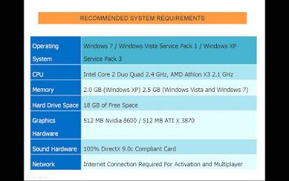Gta 4 software requirements