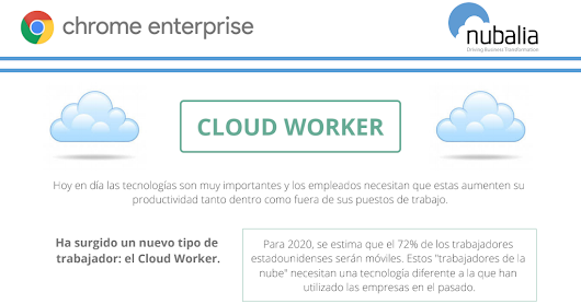 Infografía Cloud Worker.pdf